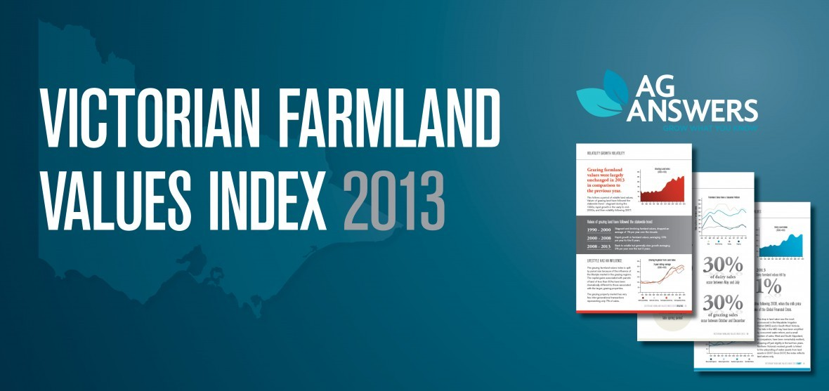 Farmland Values Index